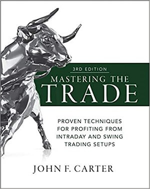 mejores libros de trading en ingles mastering the trade
